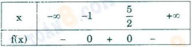 giai bai 1 trang 105 sgk dai so 10