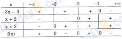 giai bai 1 trang 94 sgk dai so 10